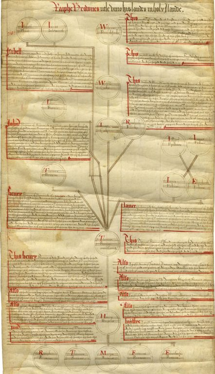 Summary & Transcript of Evidences of title to ancient burgages, lands and tenements on Holy Island. 1592